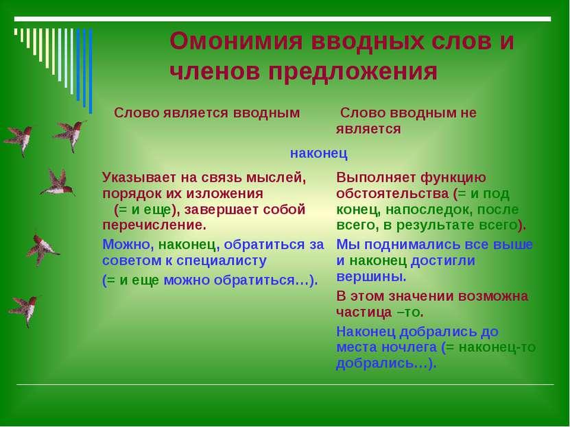 Омонимия вводных слов и членов предложения Слово является вводным Слово вводн...