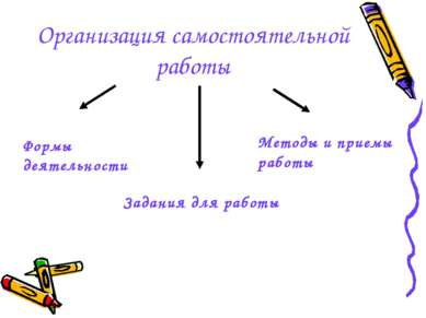 Организация самостоятельной работы Формы деятельности Задания для работы Мето...
