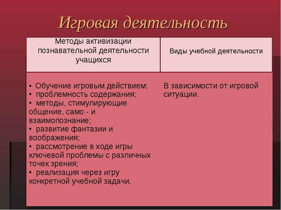 Игровая деятельность Методы активизации познавательной деятельности учащихся ...
