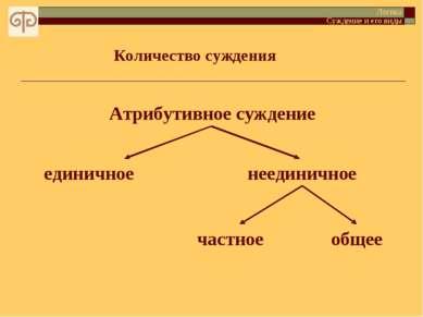 Количество суждения Логика Суждение и его виды неединичное частное общее Атри...