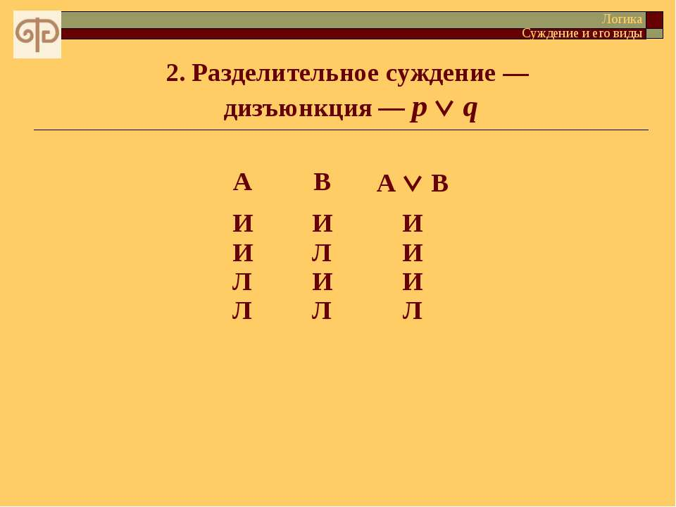 2. Разделительное суждение — дизъюнкция — p q Логика Суждение и его виды А В ...