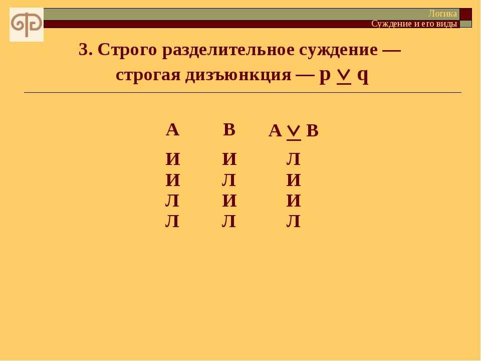 3. Строго разделительное суждение — строгая дизъюнкция — p q Логика Суждение ...