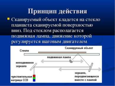 Принцип действия Сканируемый объект кладется на стекло планшета сканируемой п...