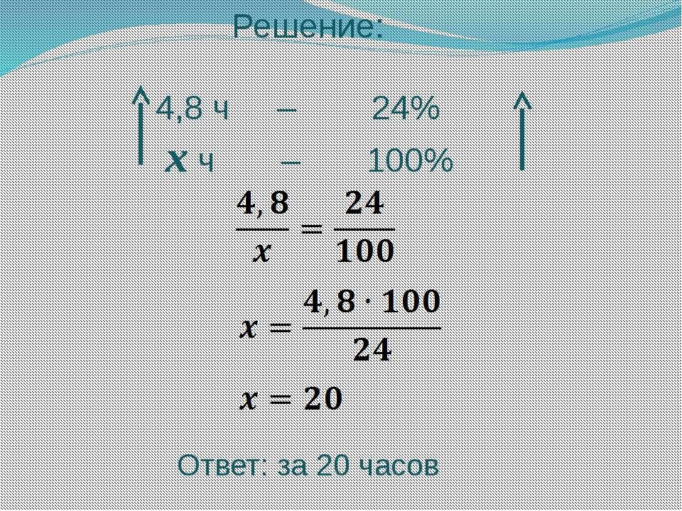 Решение: 4,8 ч – 24% х ч – 100% Ответ: за 20 часов