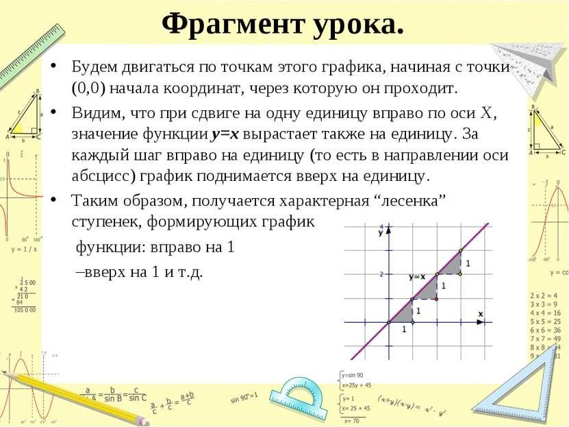Фрагмент урока. Будем двигаться по точкам этого графика, начиная с точки (0,0...