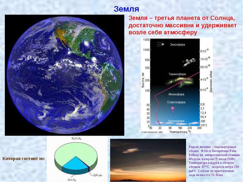 Земля Земля – третья планета от Солнца, достаточно массивна и удерживает возл...