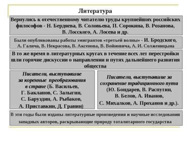 Литература Вернулись к отечественному читателю труды крупнейших российских фи...