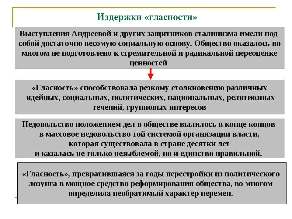 Издержки «гласности» Выступления Андреевой и других защитников сталинизма име...