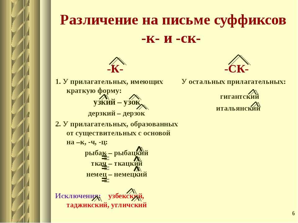 * Различение на письме суффиксов -к- и -ск- -К- 1. У прилагательных, имеющих ...