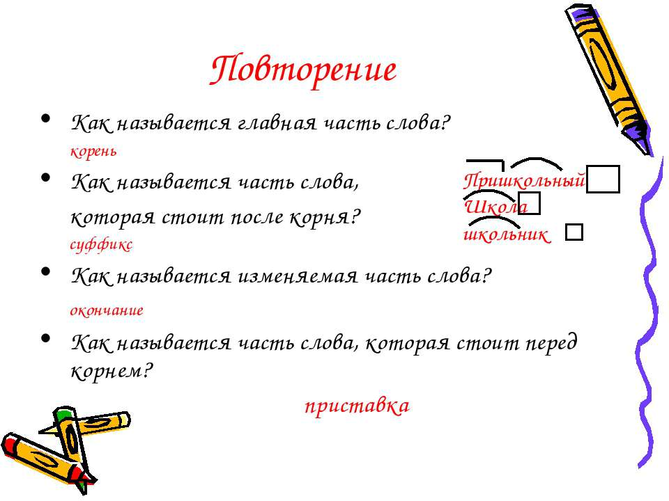 Повторение Как называется главная часть слова? корень Как называется часть сл...