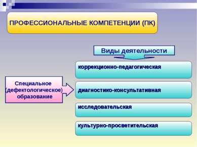 ПРОФЕССИОНАЛЬНЫЕ КОМПЕТЕНЦИИ (ПК) Специальное (дефектологическое) образование...
