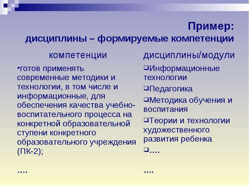 Пример: дисциплины – формируемые компетенции