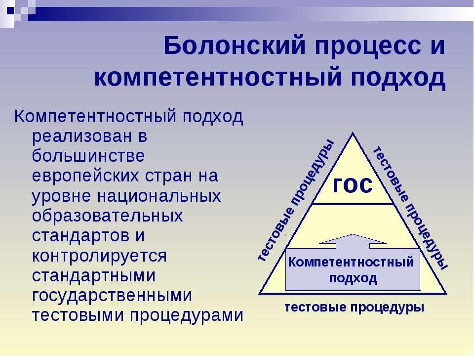 Болонский процесс и компетентностный подход Компетентностный подход реализова...
