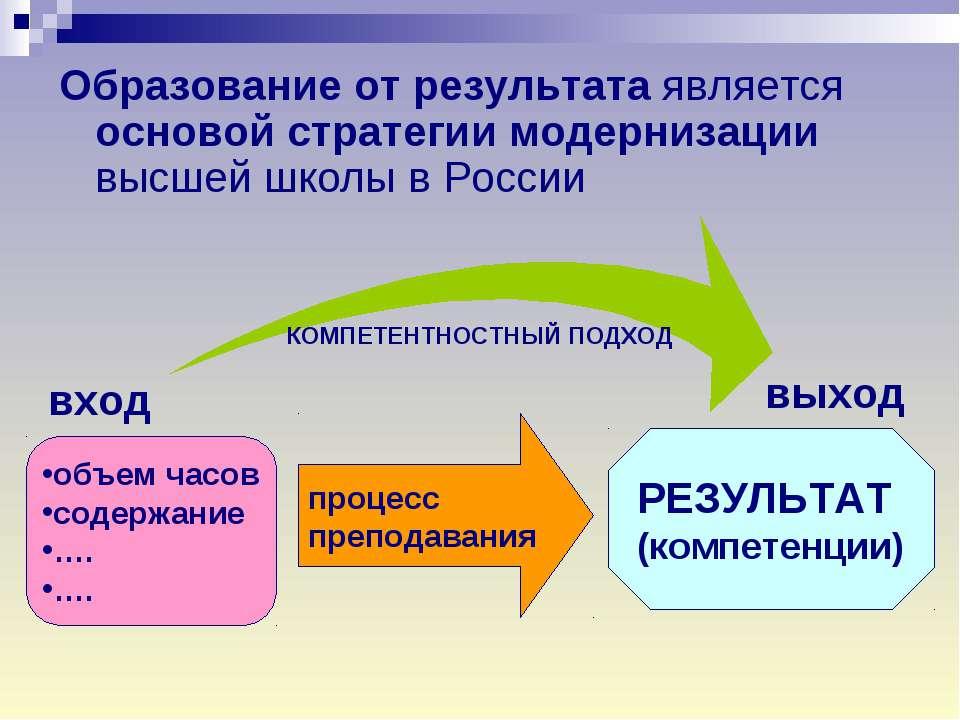 Образование от результата является основой стратегии модернизации высшей школ...