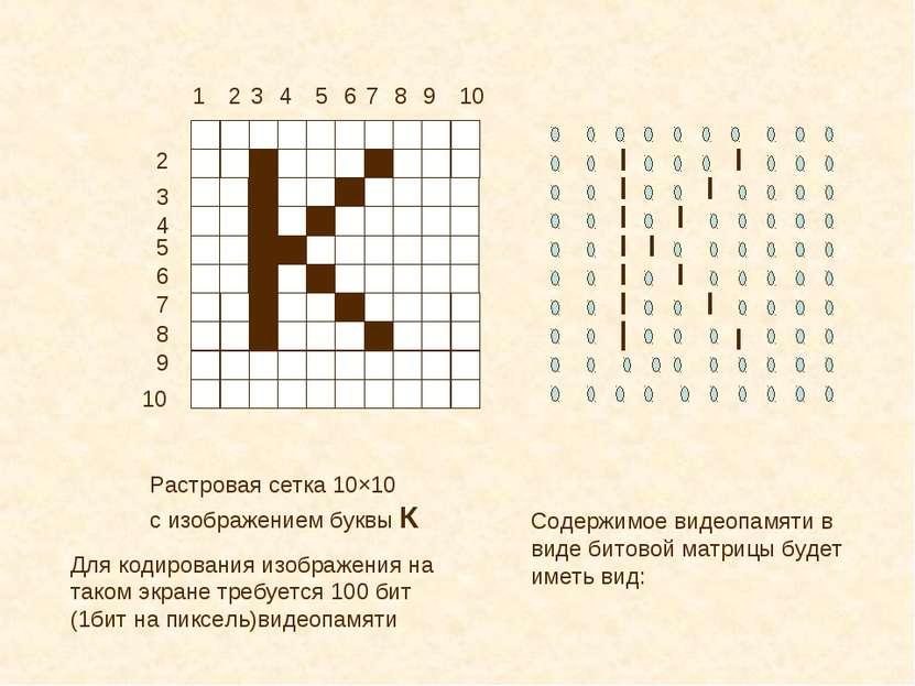 1 2 2 3 3 4 4 5 5 6 6 7 7 8 8 9 9 10 10 Растровая сетка 10×10 с изображением ...