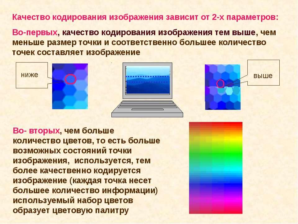 Качество кодирования изображения зависит от 2-х параметров: Во-первых, качест...
