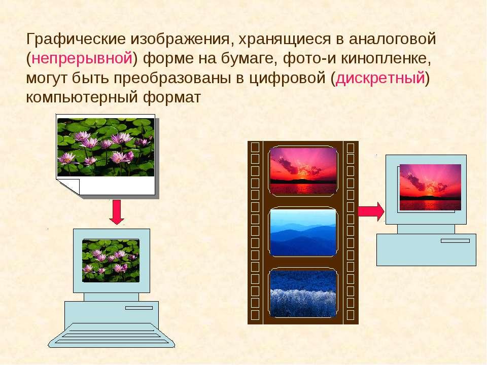 Графические изображения, хранящиеся в аналоговой (непрерывной) форме на бумаг...