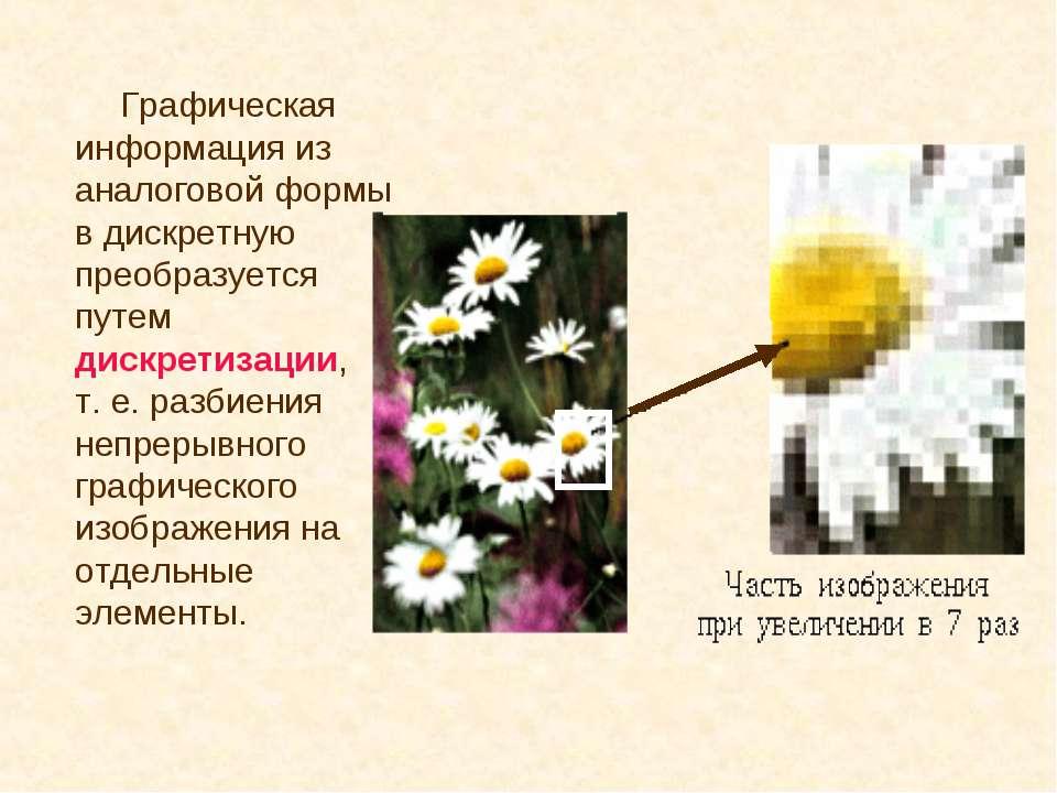 Графическая информация из аналоговой формы в дискретную преобразуется п...