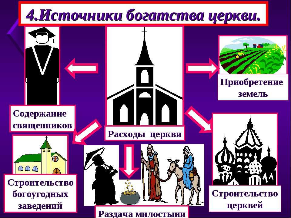 4.Источники богатства церкви. Расходы церкви