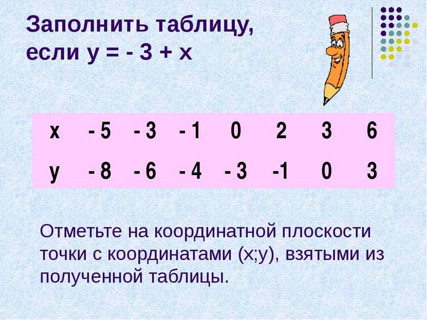 Работа по учебнику: Стр. 121 №528 №529 №530 №531