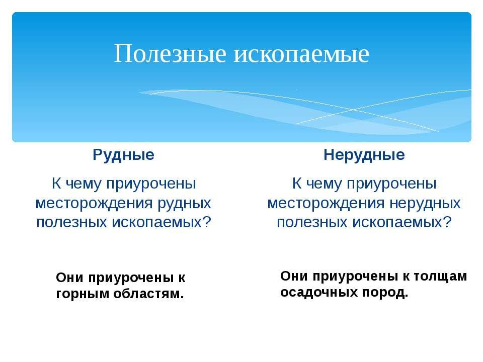 Полезные ископаемые Рудные К чему приурочены месторождения рудных полезных ис...