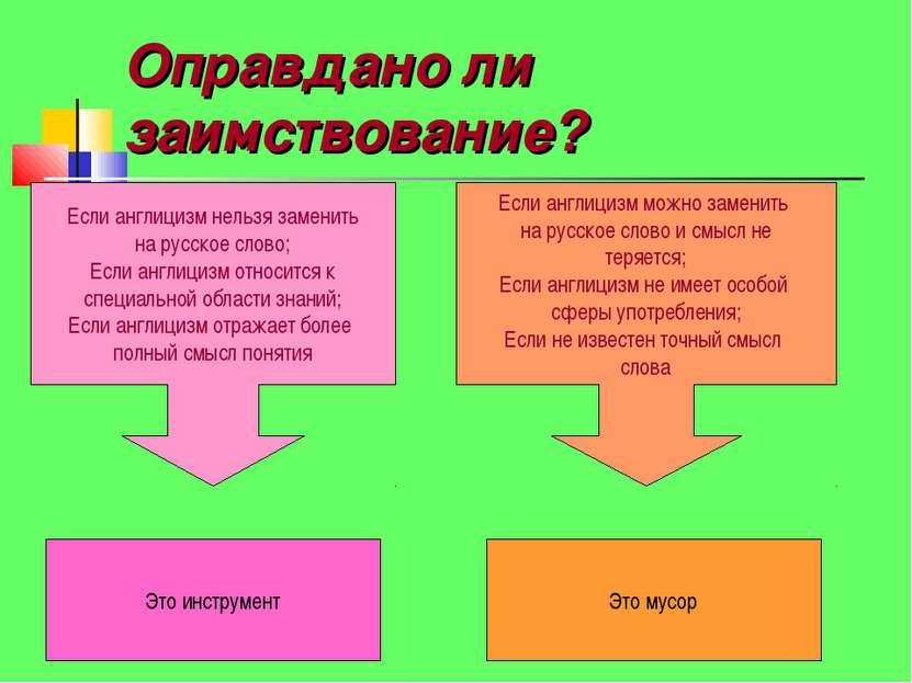 Оправдано ли заимствование? Если англицизм нельзя заменить на русское слово; ...