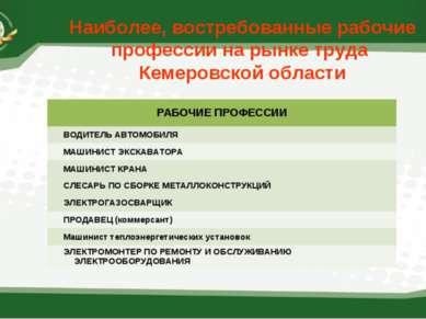 Наиболее, востребованные рабочие профессии на рынке труда Кемеровской области...