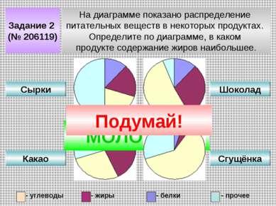Задание 2 (№ 206119) На диаграмме показано распределение питательных веществ ...