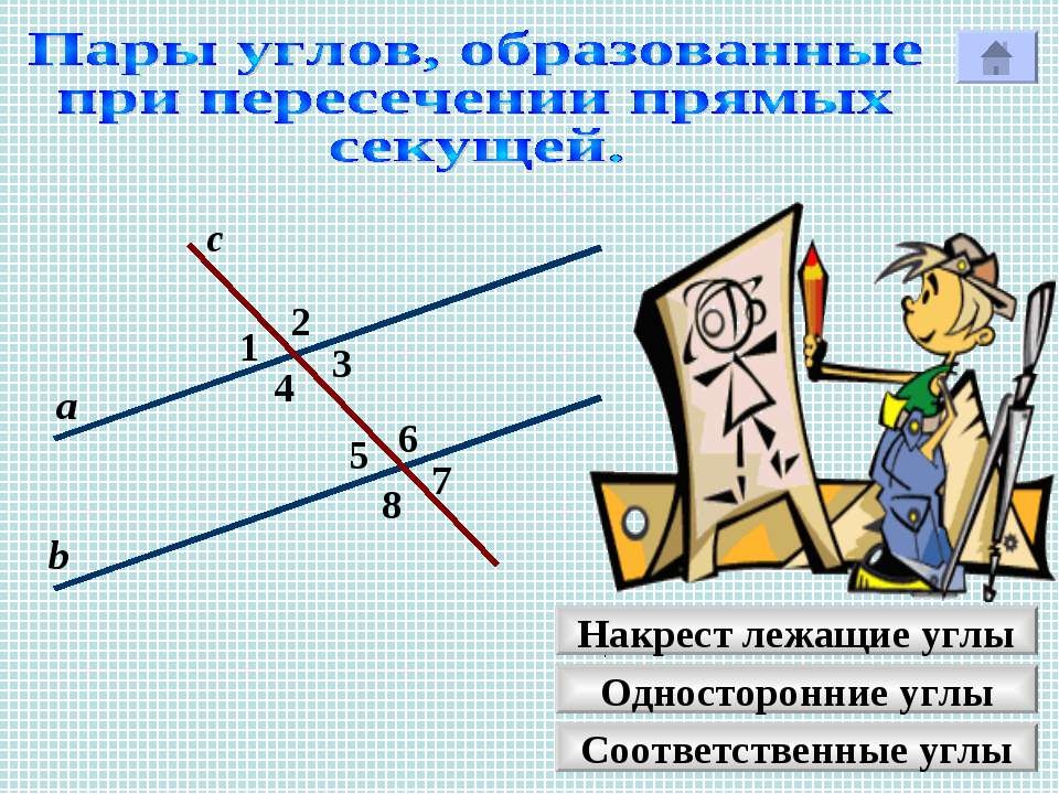 2 1 4 с Р 7 3 8 6 5 Накрест лежащие углы Односторонние углы Соответственные у...