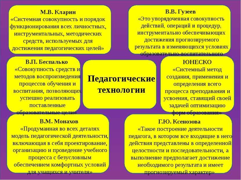 Педагогические технологии М.В. Кларин «Системная совокупность и порядок функц...