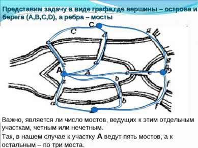 Представим задачу в виде графа,где вершины – острова и берега (A,B,C,D), а ре...