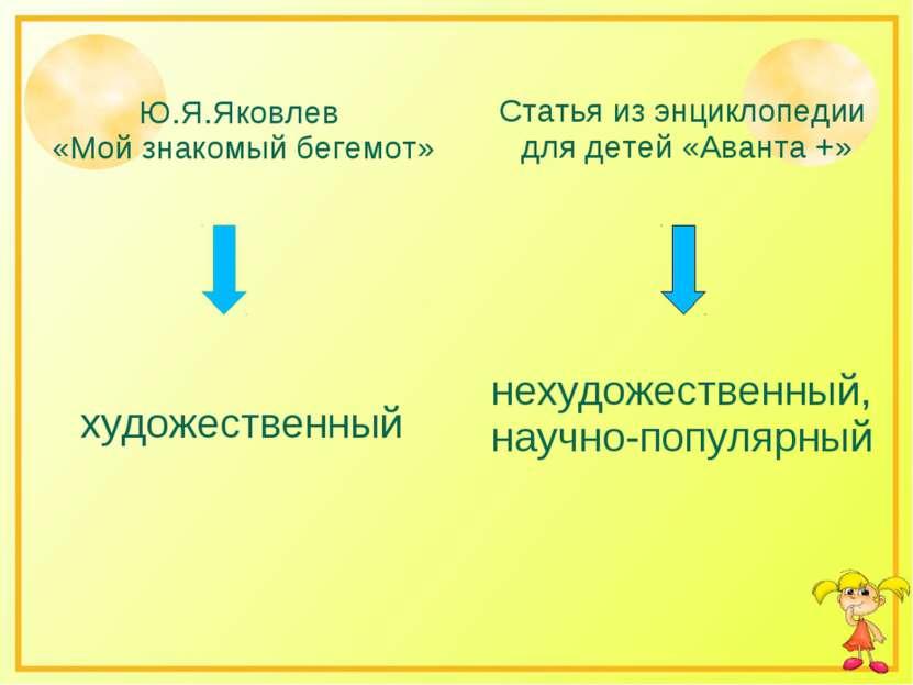 Ю.Я.Яковлев «Мой знакомый бегемот» Статья из энциклопедии для детей «Аванта +...