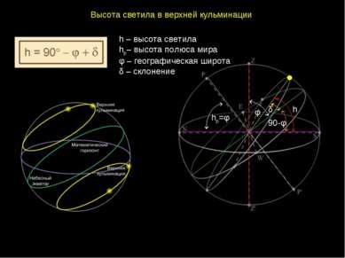 Высотасветилавверхнейкульминации hp=φ h φ 90-φ δ h – высота светила hp– в...
