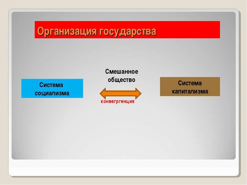 Организация государства конвегргенция Система социализма Система капитализма ...