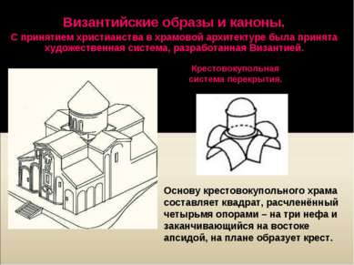 Византийские образы и каноны. С принятием христианства в храмовой архитектуре...