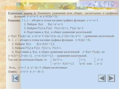 Ключевая задача 4. Напишите уравнения всех общих касательных к графикам функц...