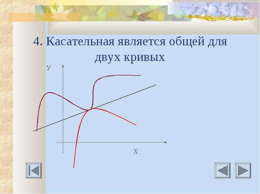 4. Касательная является общей для двух кривых У Х