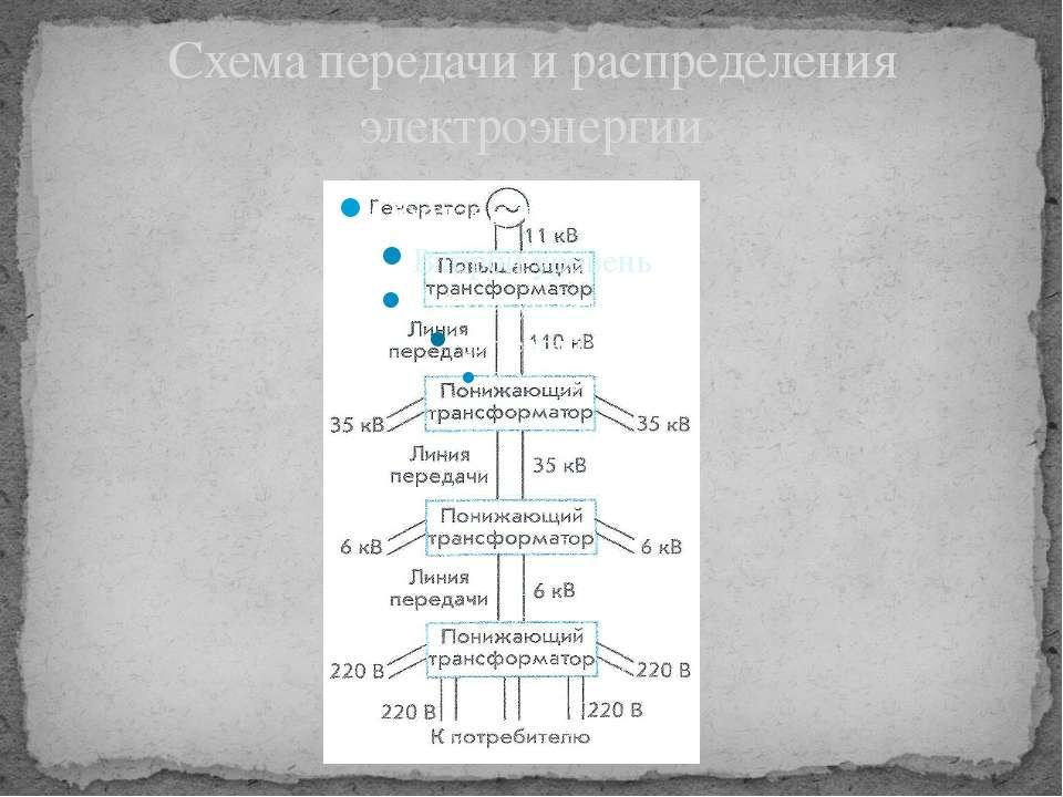 Схема передачи и распределения электроэнергии