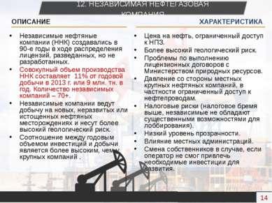 ОПИСАНИЕ ХАРАКТЕРИСТИКА Независимые нефтяные компании (ННК) создавались в 90-...