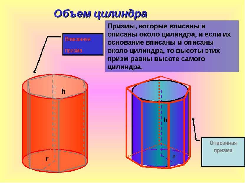 Объем цилиндра Призмы, которые вписаны и описаны около цилиндра, и если их ос...