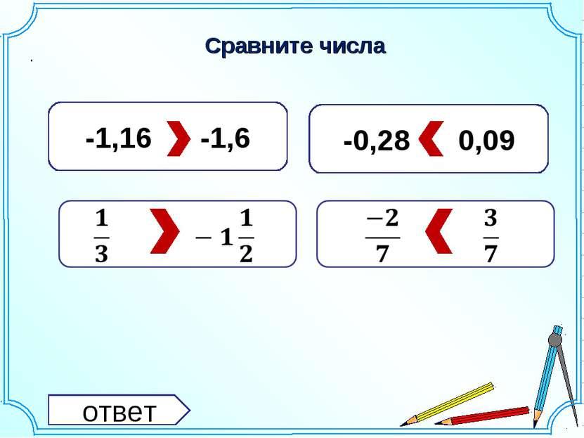 Сравните числа . ответ -1,16 -1,6 -0,28 0,09