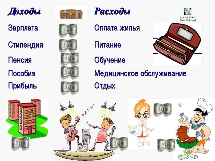 Доходы Расходы Зарплата Оплата жилья Стипендия Питание Пенсия Обучение Пособи...