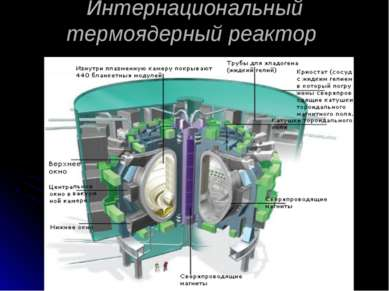 Интернациональный термоядерный реактор