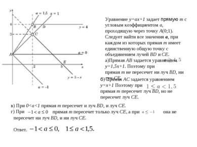 Уравнение y=ax+1 задает прямую m с угловым коэффициентом a, проходящую через ...