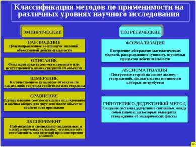 Классификация методов по применимости на различных уровнях научного исследова...