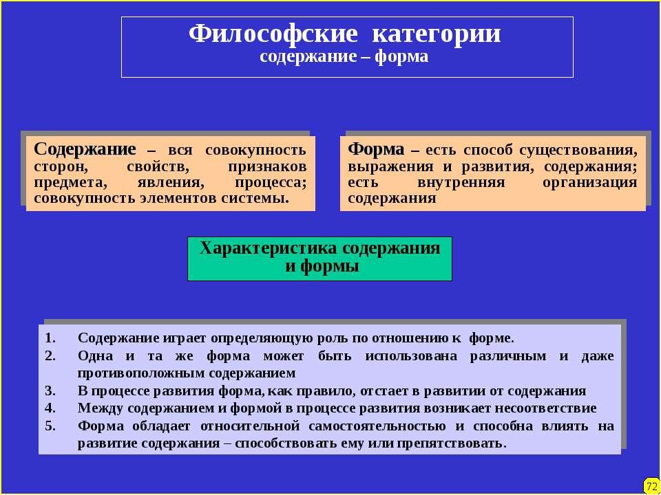 Философские категории содержание – форма Содержание – вся совокупность сторон...