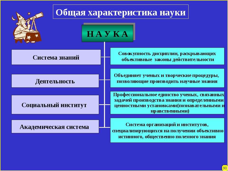 Общая характеристика науки Н А У К А Система знаний Деятельность Объединяет у...