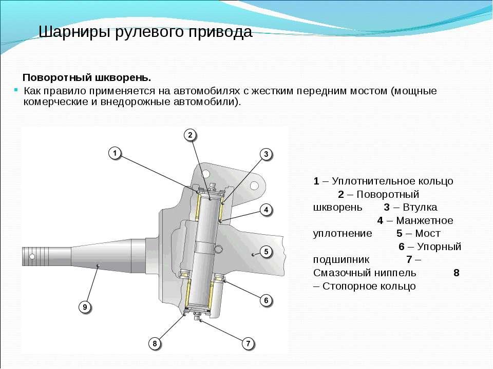 Шарниры рулевого привода Поворотный шкворень. Как правило применяется на авто...