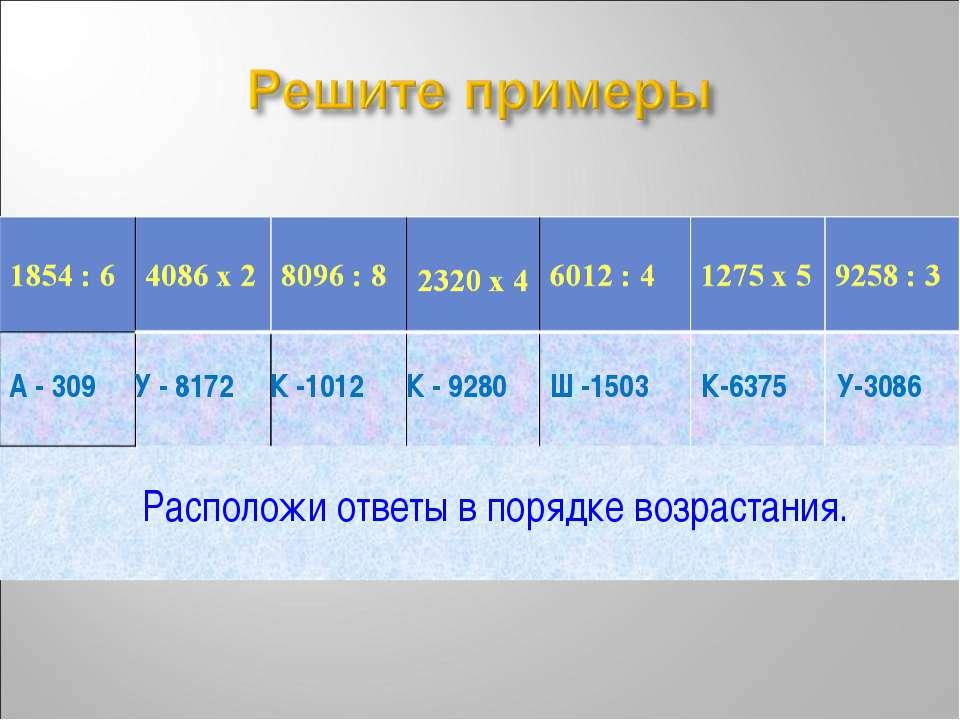 А - 309 У - 8172 К -1012 К - 9280 Ш -1503 К-6375 У-3086 Расположи ответы в по...