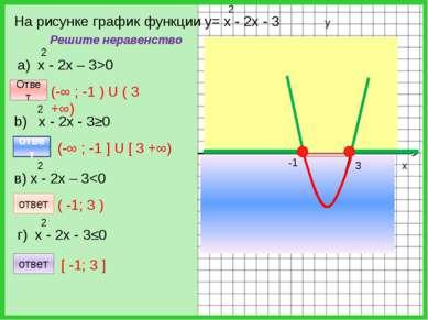 -1 3 y x Решите неравенство Ответ (-∞ ; -1 ) U ( 3 +∞) ответ [ -1; 3 ] ответ ...